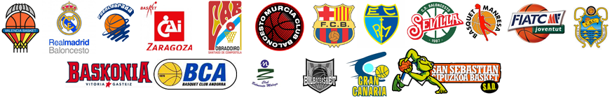 basketball-spain-teams-logo
